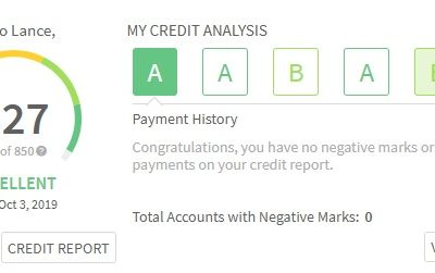 Credit Sesame Review – The Good, Bad & Ugly