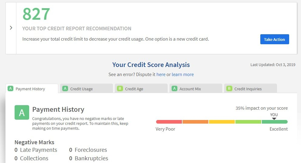 my credit tab showing score and credit factors