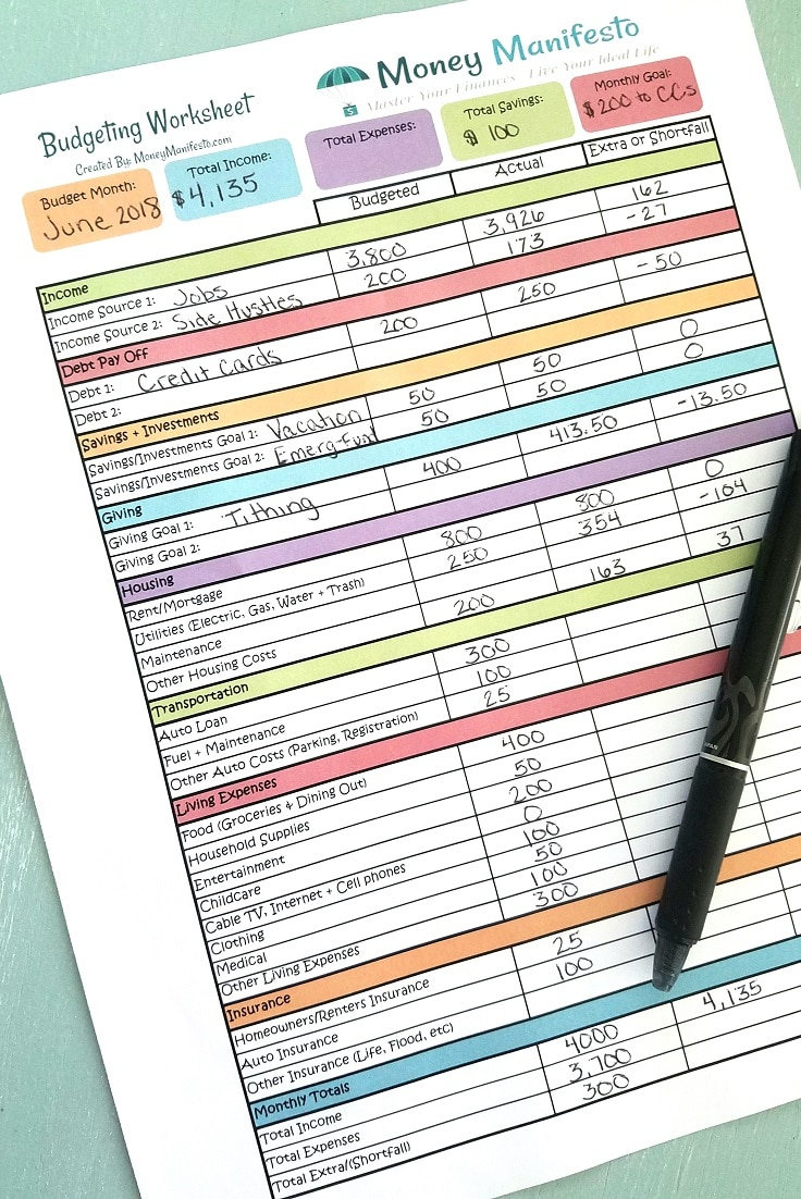free budgeting worksheet printable to help you learn how to budget