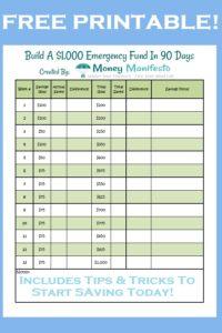 build a $1,000 emergency fund in 90 days printable by money manifesto