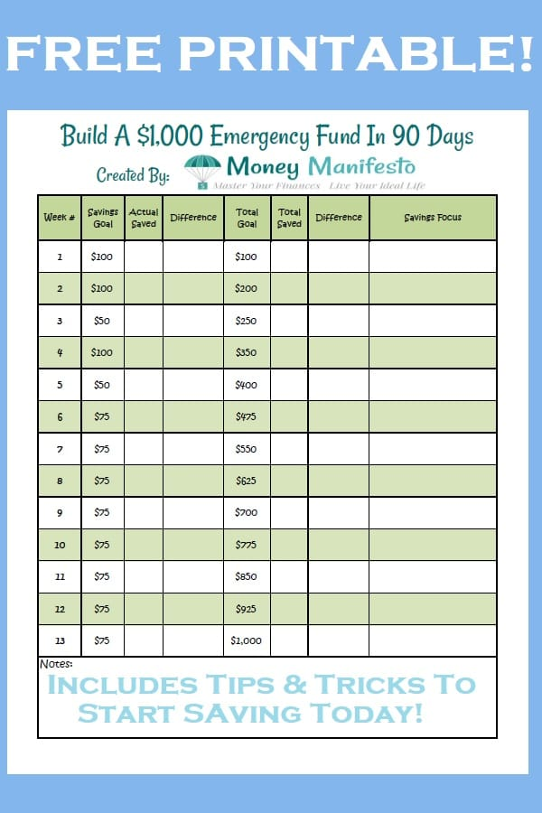 build a $1,000 emergency fund in 90 days printable by money manifesto